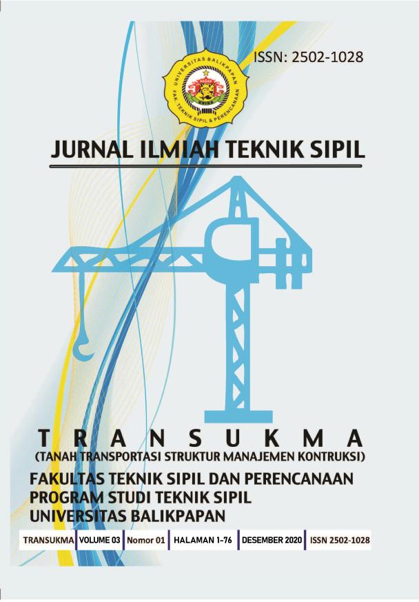 Materi manajemen konstruksi teknik sipil pdf